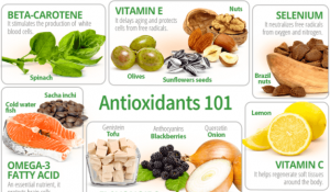 Foods with Antioxidants